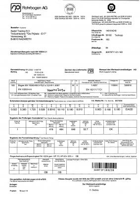 Alinco Alinco Nieuws Certificaat 3 2